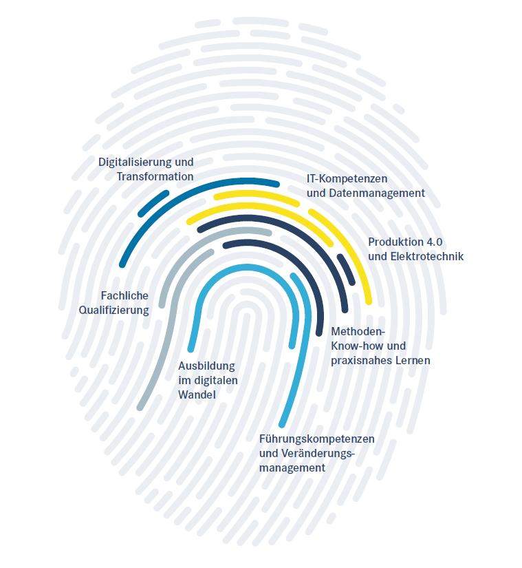 BNW Fingerprint 2021-min